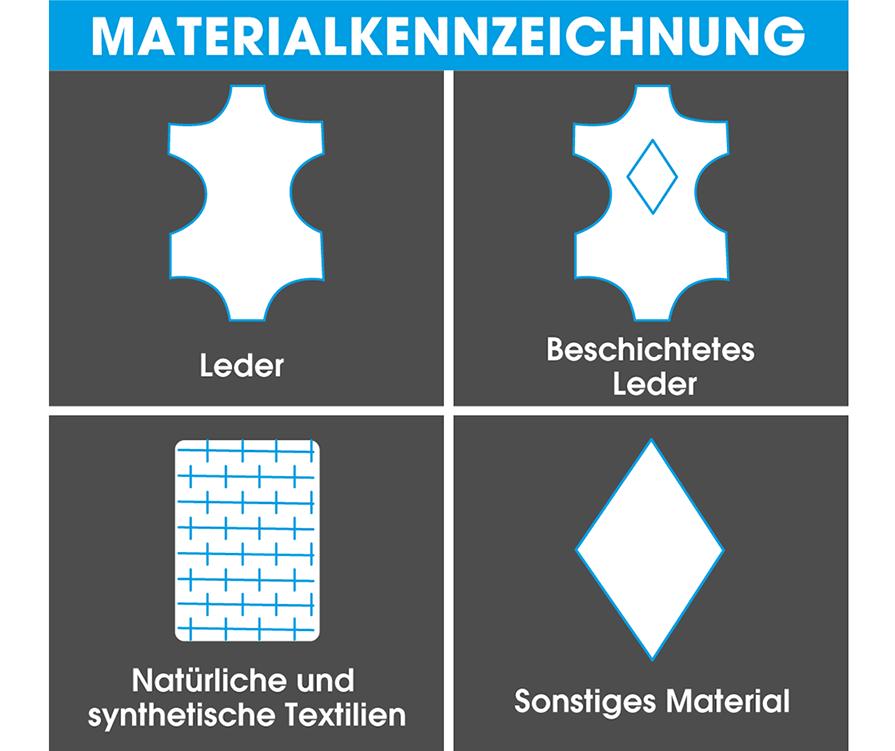 Grafik Materialkennzeichnung